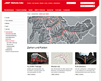 Blog_swiss_railmap_hp7